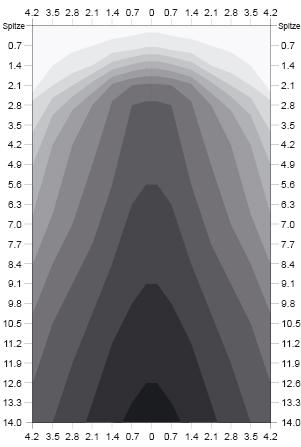 Grafik_E03.jpg