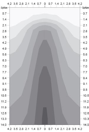 Grafik_K01.jpg