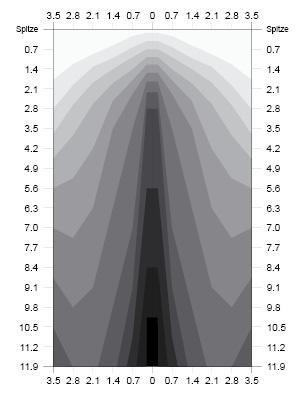 Grafik_O011_nach_10.jpg